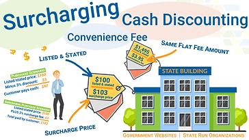 Cash-Discount-Program-vs.-Merchant-Accou