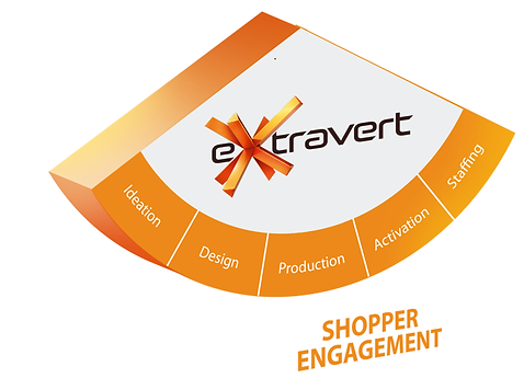 Blueprint group shopper and the retail landscape we go beyond demographics and channels to provide truly tailored solutions that deliver the right message and malvernweather Choice Image