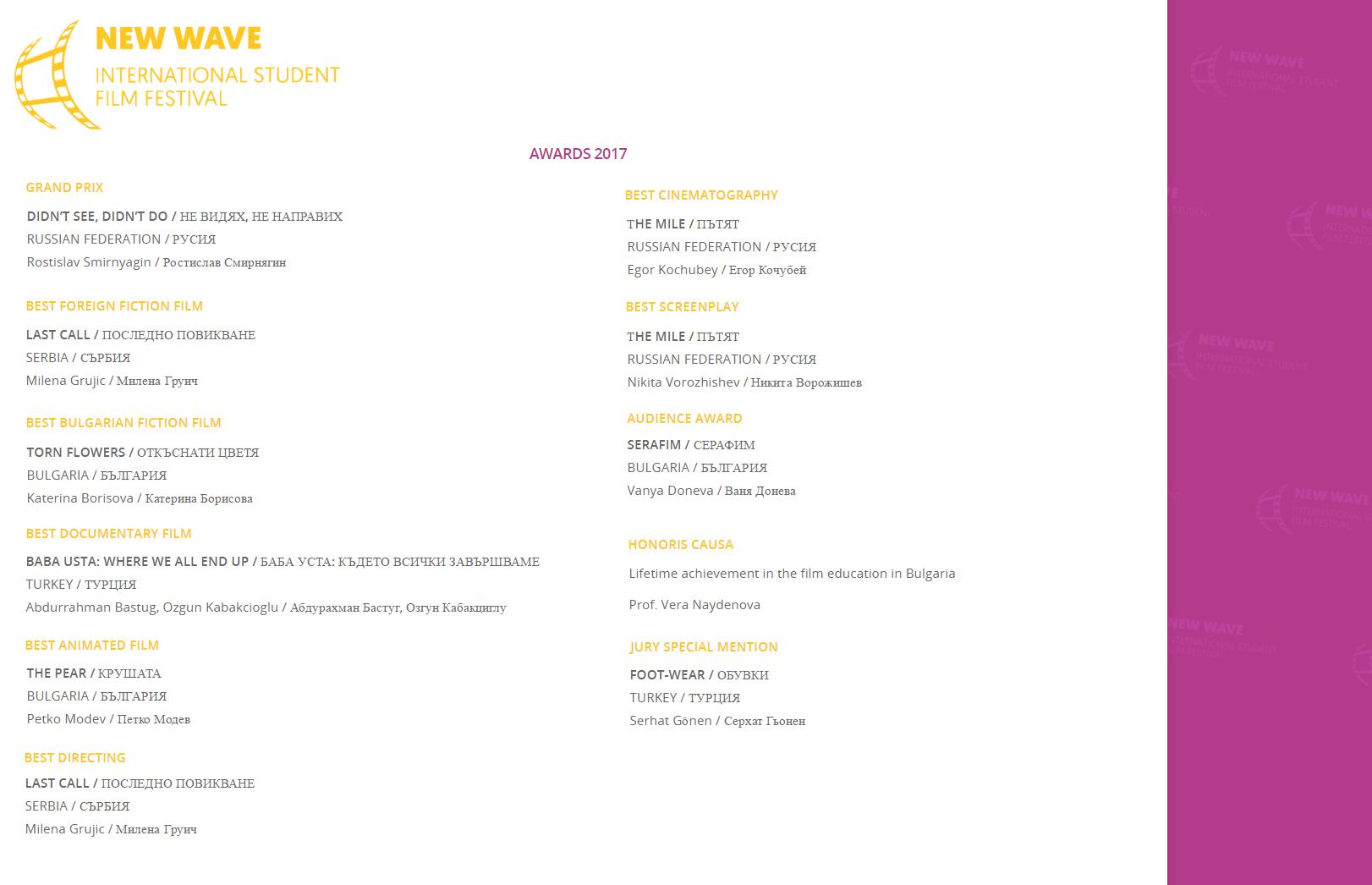 """International Student Film Festival """"NEW WAVE""""  """"Лучший сценарий"""" - Никита Ворожищев (The Mile)  """"Лучшая операторская работа"""" - Егор Кочубей (The Mile)"""