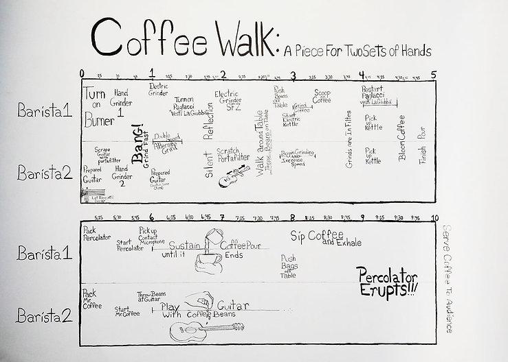 coffeewalkscoresmall.jpg