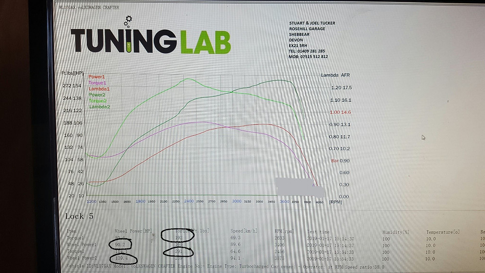 VW Crafter dyno graph results