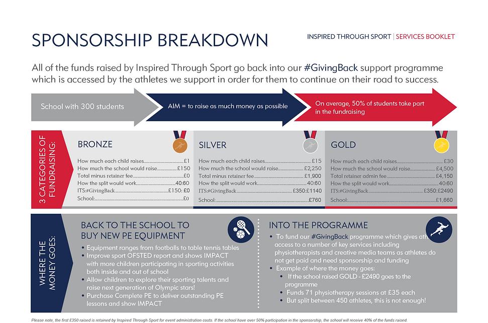 Sponsorship breakdown_edited.png