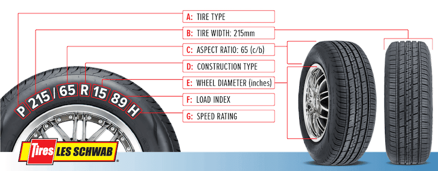 How To Read Tire Size >> What You Need To Know About Truck Tires For Towing