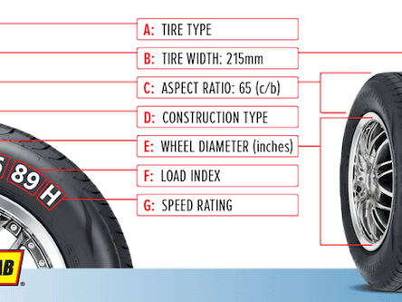 What You Need To Know About Truck Tires For Towing