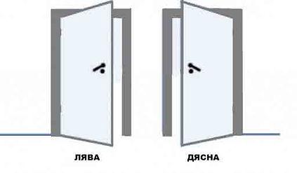 Лява и дясна врата
