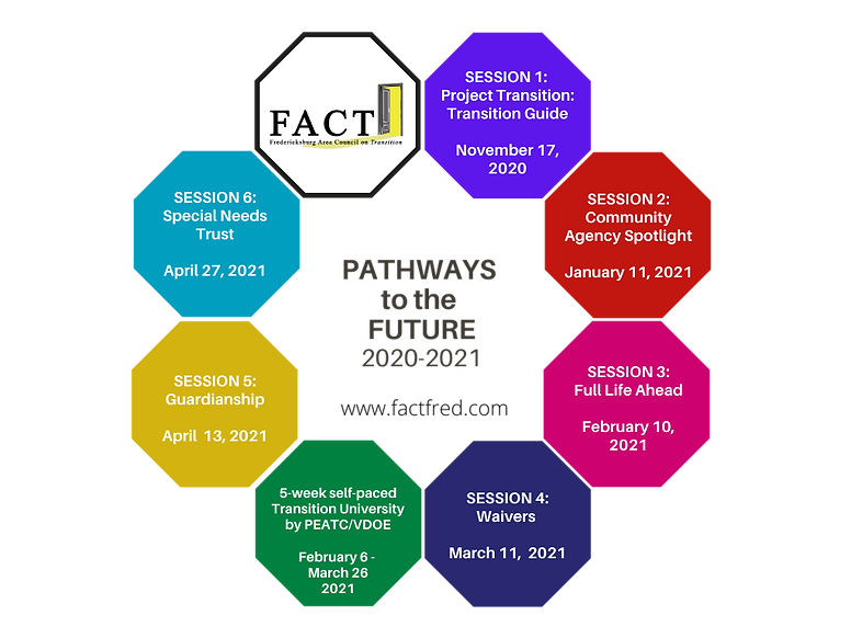 Pathways Visual.png