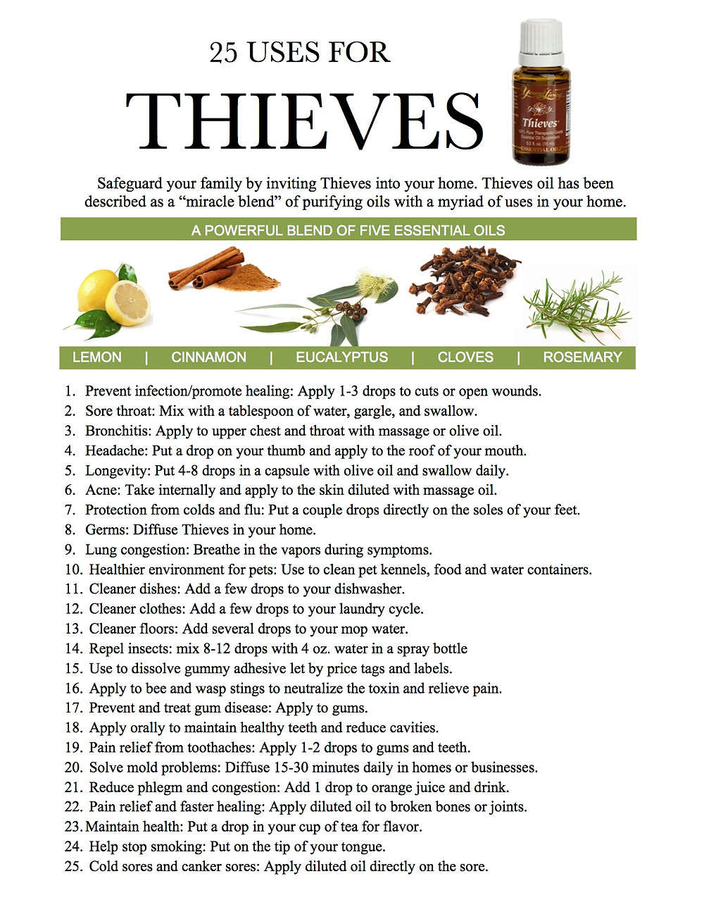25 Uses for Thieves.jpg