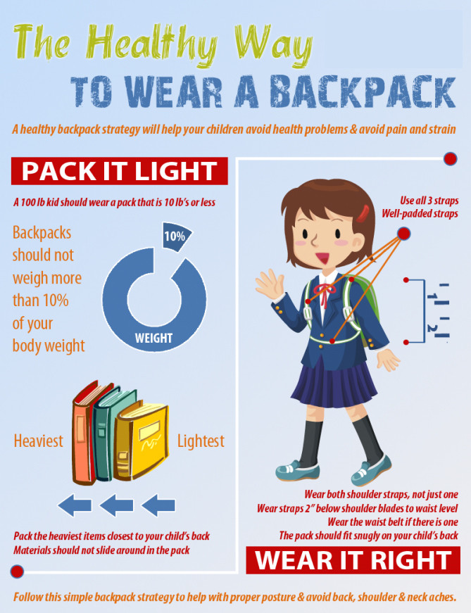 Backpack_infographic1-669x1024.jpg