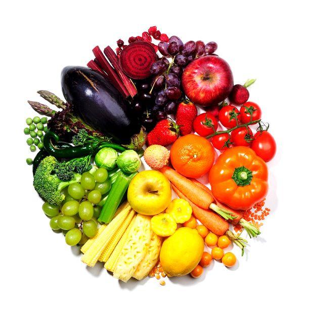 Eat-a-Rainbow-Wellness.jpg