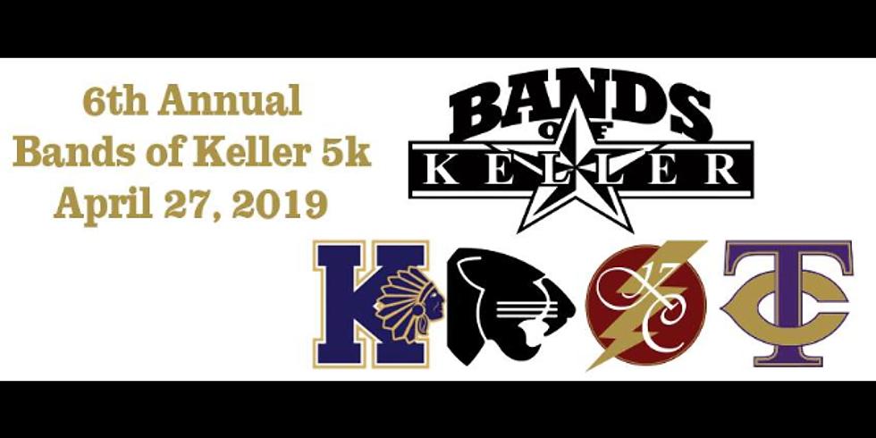 Bands of Keller