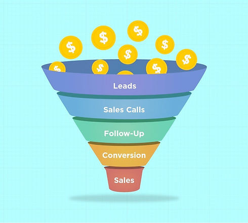sales funnnel.jpg