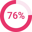 76%.png