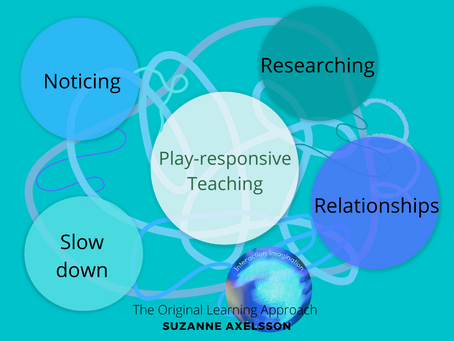 The Story of being Play-responsive