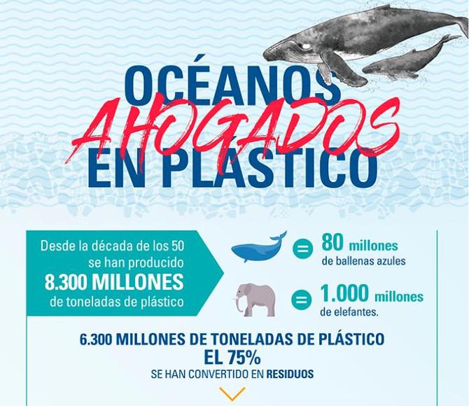 Océanos ahogados en plástico