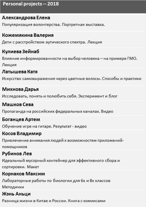 РЕЗУЛЬТАТЫ ПРОЕКТОВ 2018_edited.jpg