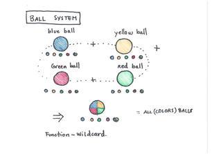 3_BallSystem.jpg