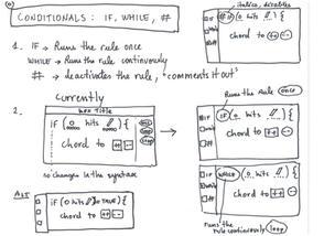6_Conditionals.jpg