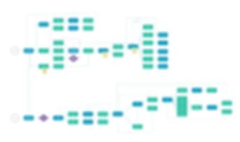 User Flows2.jpg