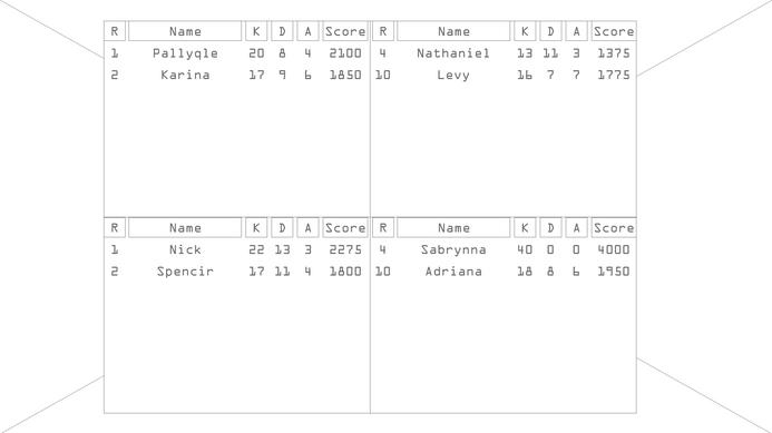 ANB_Scoreboard4T.png