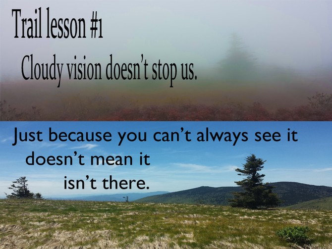 Motivation Monday- Cloudy Vision