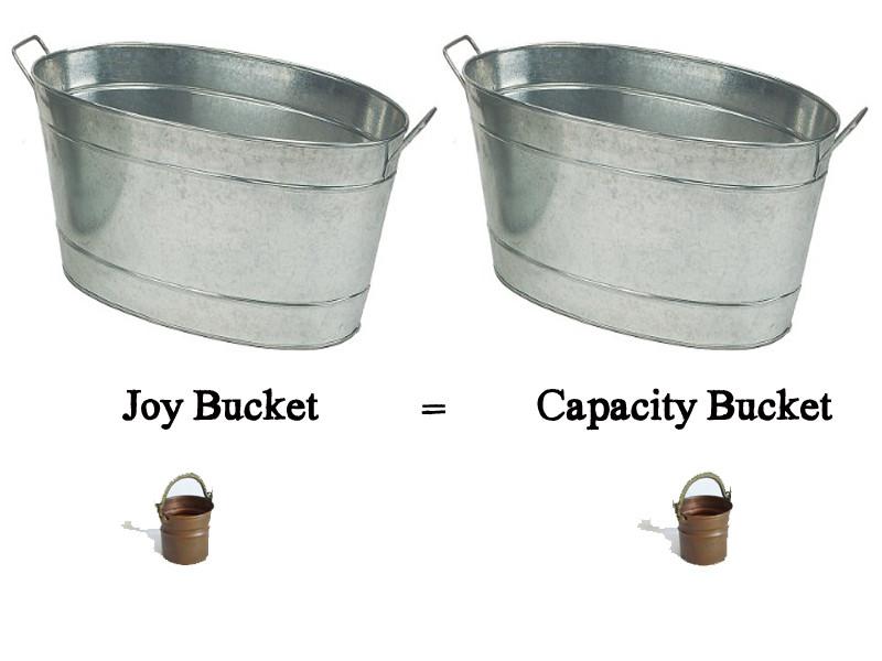 bucket sizes.jpg