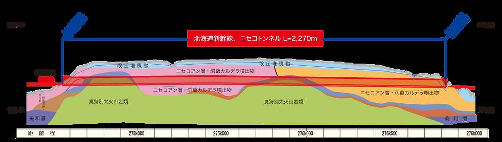 縦断図0718.png