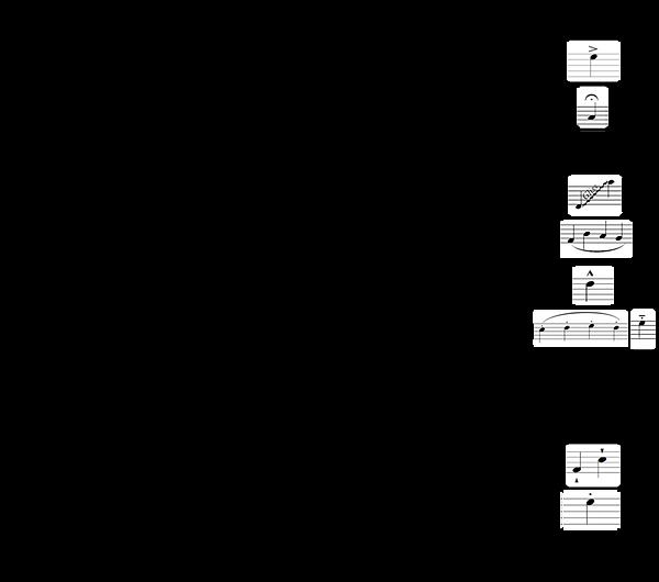 Articulation-table-v4-1024x904.png