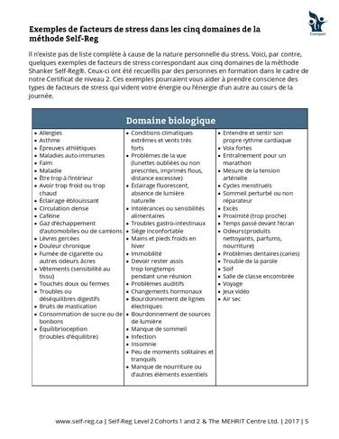 Outil: Exemples de facteurs de stress dans les cinq domaines de la méthode Self-Reg