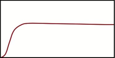 Graph_PRFM.png