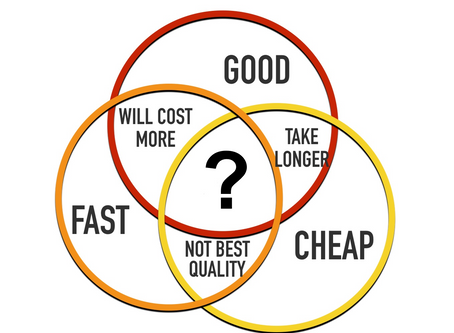 Keeping Up with Demand and Cost Constraints
