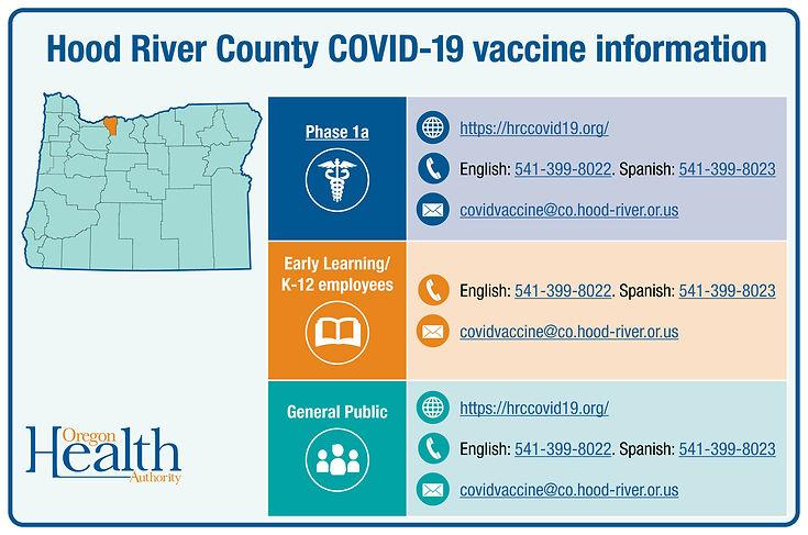 2-1-21 vaccine hr county covid graphic.j