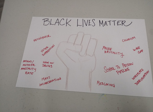 BLM, What Does it Mean To You?