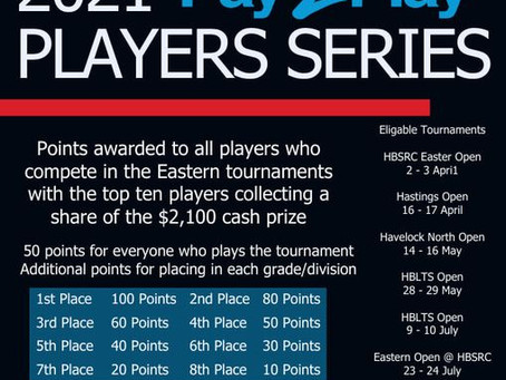 Have you entered the Pay2Play Player series ?