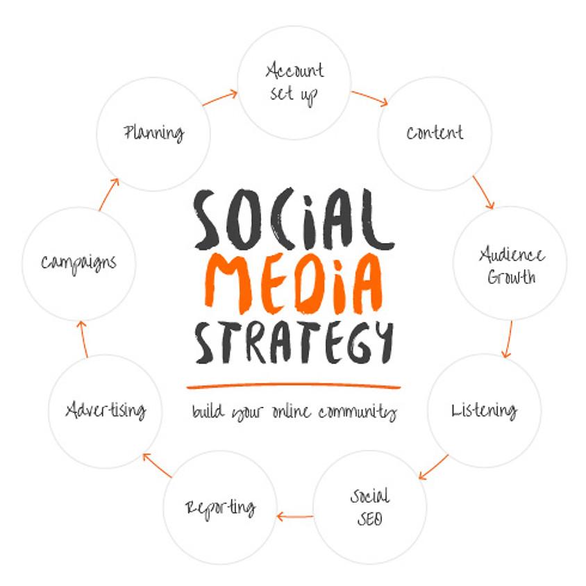 eMarketing Strategies- Social Media Strategy