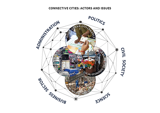 Connective Cities 2020
