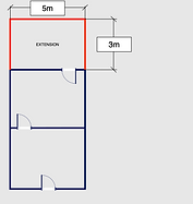budget cost of a house extension to help cost planning