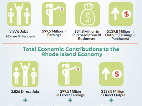 Report: Economic Contribution of the Community Provider Network of Rhode Island