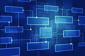Sales Process Map Process Flowchart