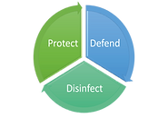 DefendDisinfectProtect.png