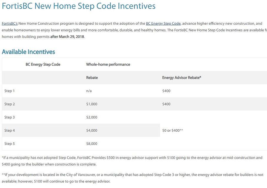 New Homes Step Code Rebates.JPG