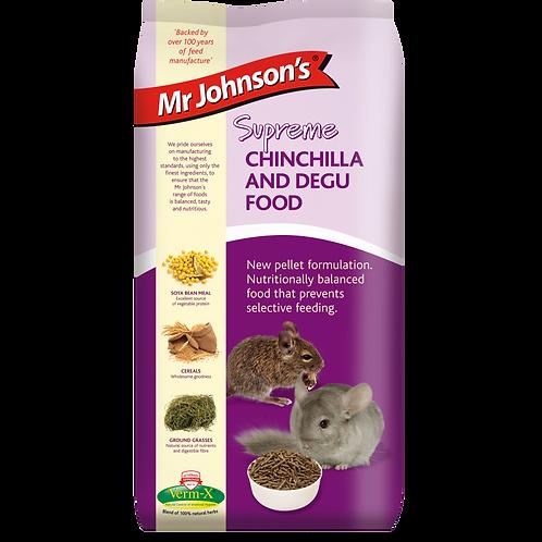 Mr Johnson's Supreme Chinchilla & Degu Food