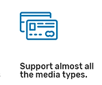 Smart Signage Support almost all media types