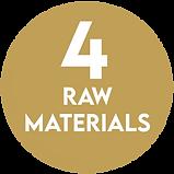 Rawmaterials_.png