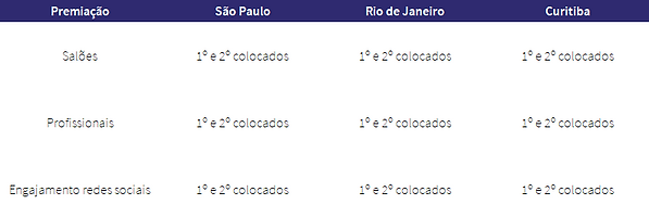 premiacao.PNG