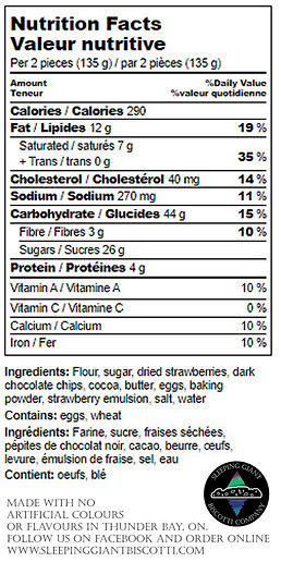 Chocolate Strawberry Nutrition Label.jpg