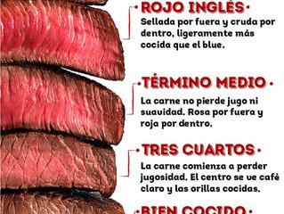 Cual es la cocción de carne que mas te gusta. ¡Conócelos!
