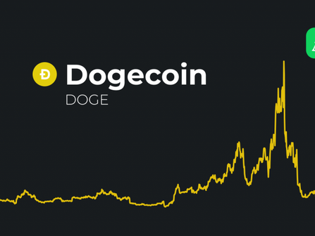 Will Dogecoin go above $15?