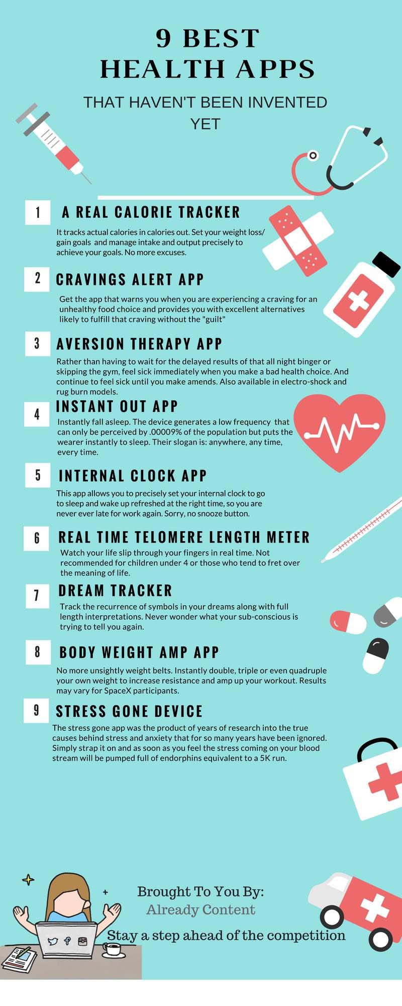 Best Health Apps 2017