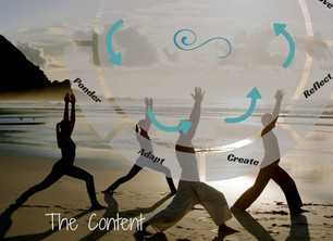 InfoGraphics: The Content Creation Cycle