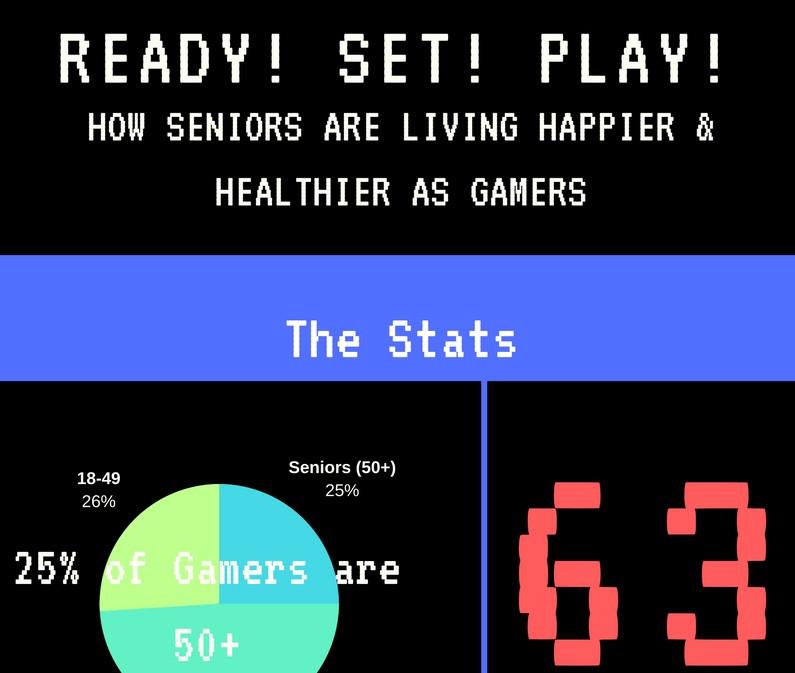 Senior Gaming Health Benefits